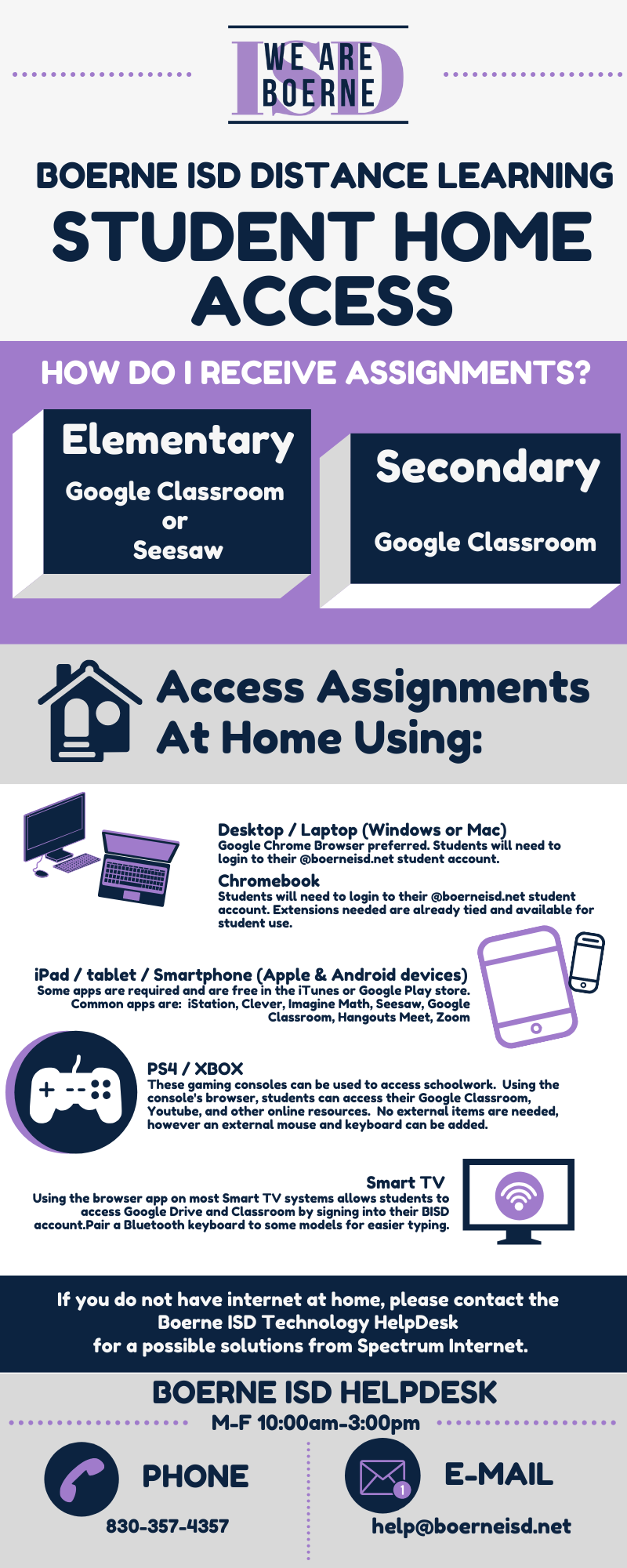 Student Access at Home Info Graphic