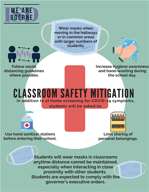 Classroom Safety Mitigation